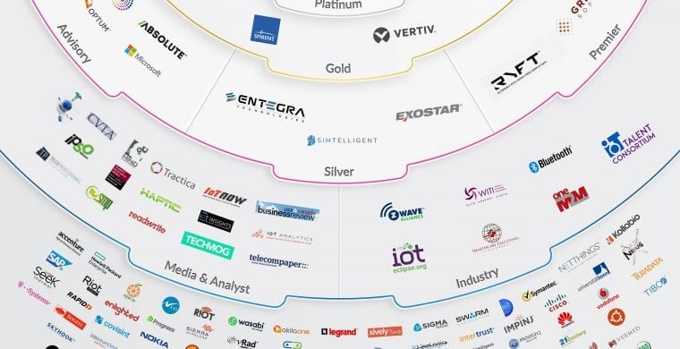 IoT Community 2018 2019 Membership Structure Circle Small